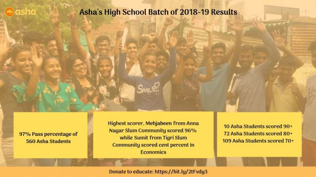 Asha's High School Batch of 2018-19 Results
